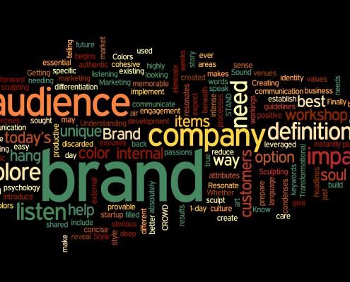 brand-word-cloud